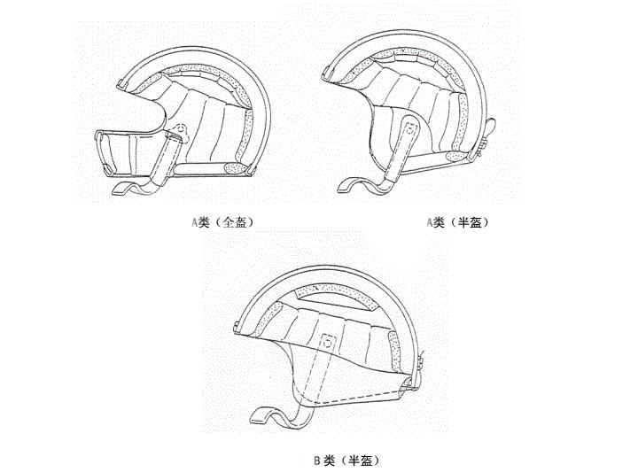 摩托车头盔形状
